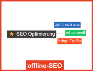 """Read more about the article SEO Optimierung<span class=""""wtr-time-wrap after-title""""><span class=""""wtr-time-number"""">2</span> min read</span>"""