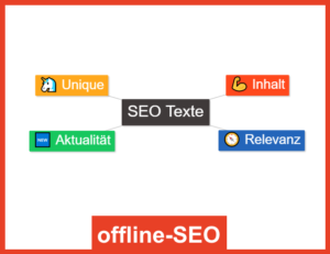 SEO Texte, AURI-Methode